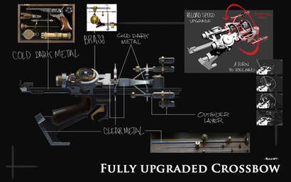 Sandbox_crossbow_refs_410